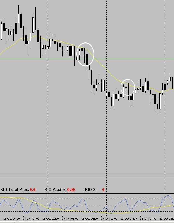 Forex-Dual-Stochastic-Trade_2