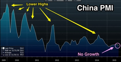 04aug-China-PMI