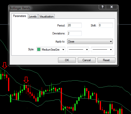 Best bollinger band settings forex