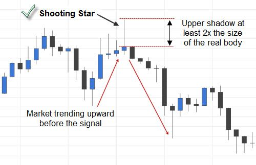 shooting_star
