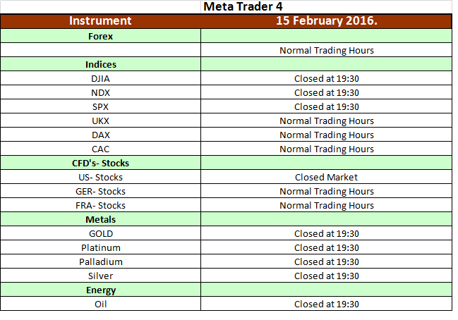gold market trading times