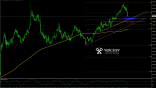 EUR/GBP forex forecast