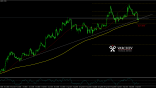 EUR/USD forex forecast