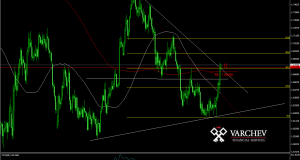 GBP/AUD probable price increase