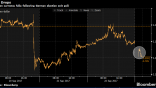 Chart on EUR/USD after Merkel win
