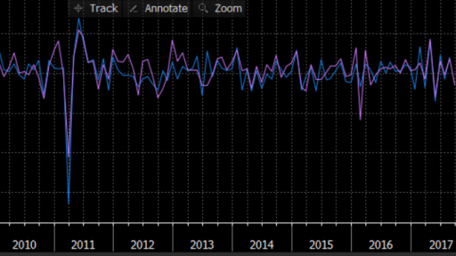 Industrial Production Japan