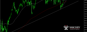 UKX possibility for short