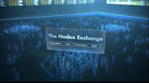 Nadex is starting BTC trading
