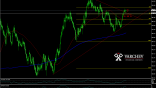 CAD/JPY forecast