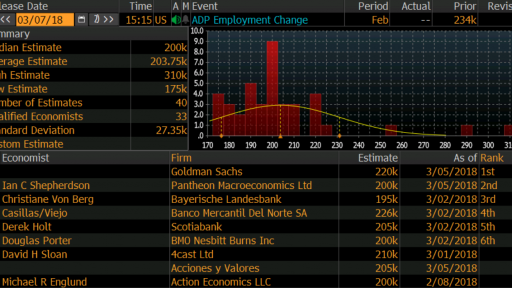 adp nfp data