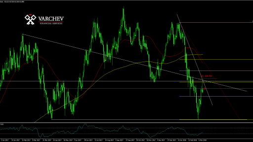 AUD/JPY forecast