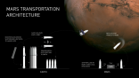 Project Mars shipping