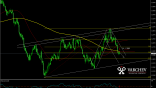 USDCAD - Varchev Finance Short idea