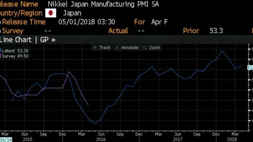 Japan Manufacturing history