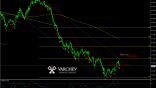 Varchev Finance - NZD/USD H4 Bearish expectations