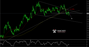 EURNZD Daily technical analysis