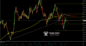 Varchev Finance GBP/JPY daily bearish expectations