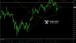 Varchev Finance USD/JPY Bearish expectations