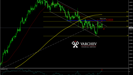 Varchev Finance USD/CHF Short term expectations