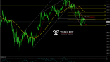 Varchev Finance USD/JPY Short bearish expectations
