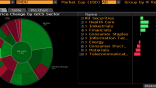Bloomberg Terminal - Dow Jones IMAP