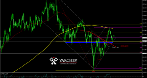 Varchev Finance - EUR/JPY Expectations