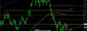 Varchev Finance - EUR/USD Expectations