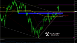 Varchev Finance - USD/JPY bullish expectations