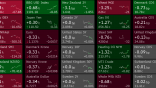 FX Market Movers