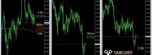 FX option expire today - AUD/USD with good perspectives for short trade