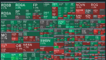 EU Stocks Heat map