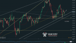 Varchev Finance - Nasdaq 100 short term expectations