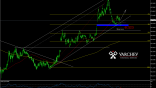 Varchev Finance - USD/RUB mid term expectations