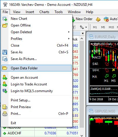 How to add an additional indicator to the Meta Trader 4 platform