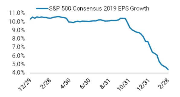Morgan Stanley: The stock market correction isn't over as