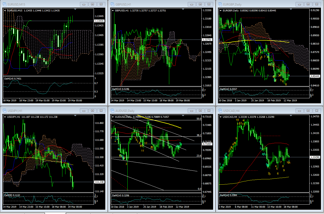 FX overview