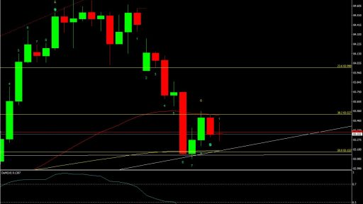cadjpy zoomed