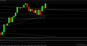 usdcad zoomed
