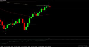 usdchf zoomed