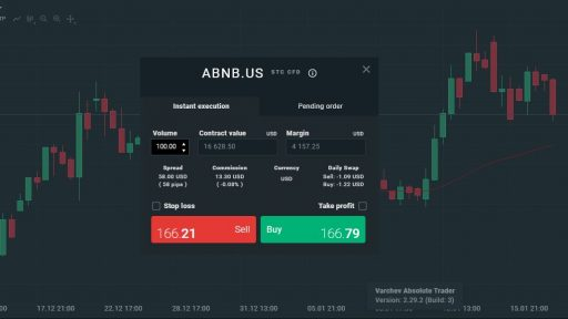 Airbnb (ABNB) is now on the platform of Varchev Absolute Trader