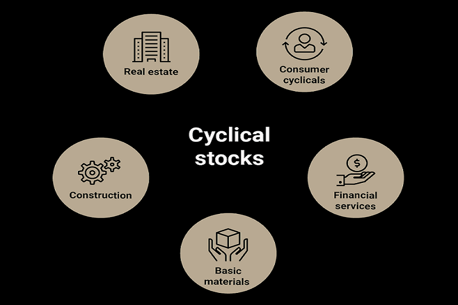 What are cyclical stocks? | Varchev Finance