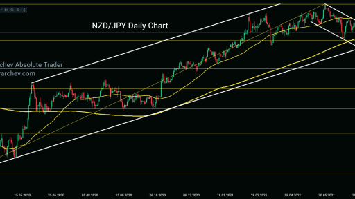 Strong NZD in the early hours after better than expected data